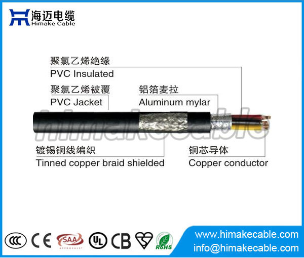 CY control cable