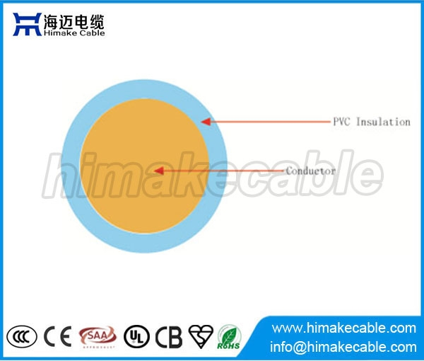 Single core PVC insulated Flexible Electrical Wire Cable 300/500V ...